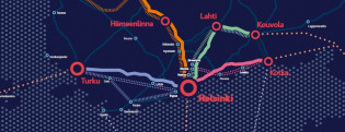 Etelä-Suomen kehityskäytävät